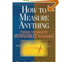 Book Review: Part I; How to Measure Anything by Douglas W. Hubbard