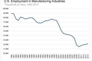 I Helped Cause the U.S. Job Loss Problem