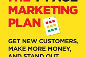 Book Review: 1-Page Marketing Plan by Allan Dib