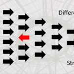 A Differentiation Strategy
