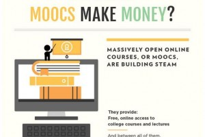 The MOOCs are here Part II
