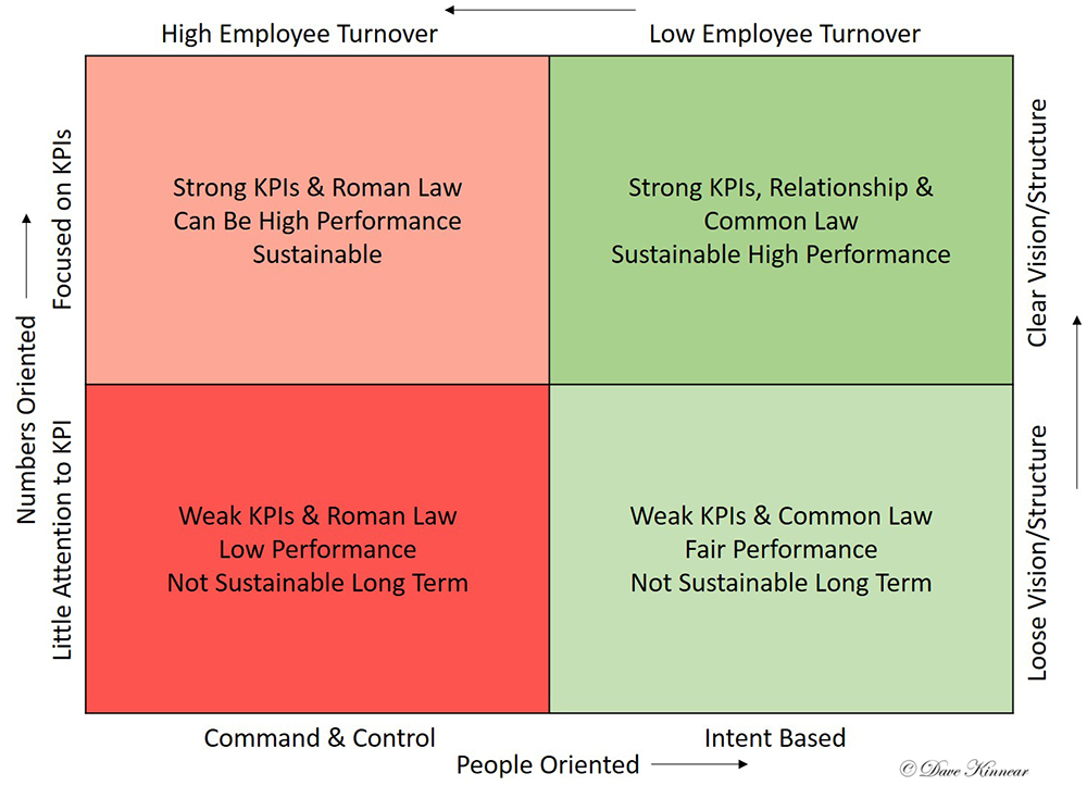 IBL and Common Law Organizations